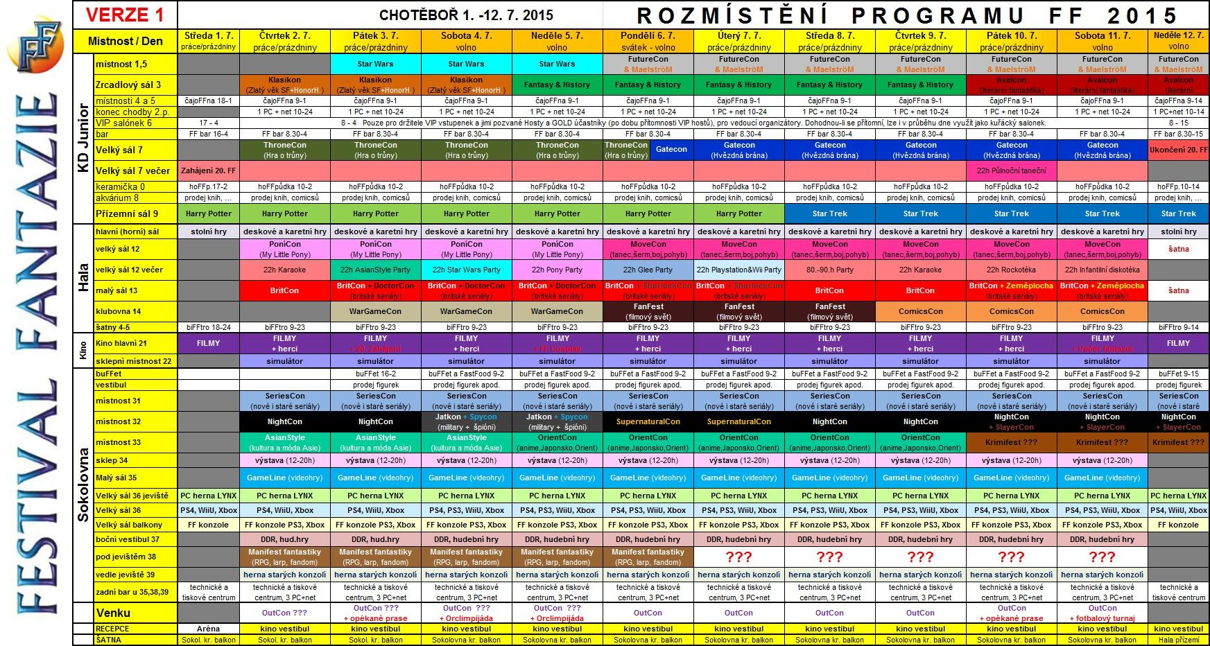 Rozmístění programových linií na Festivalu fantazie 2015